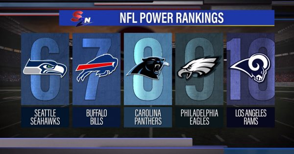 Image of NFL Power Rankings graphic showing ranks 6 through 10