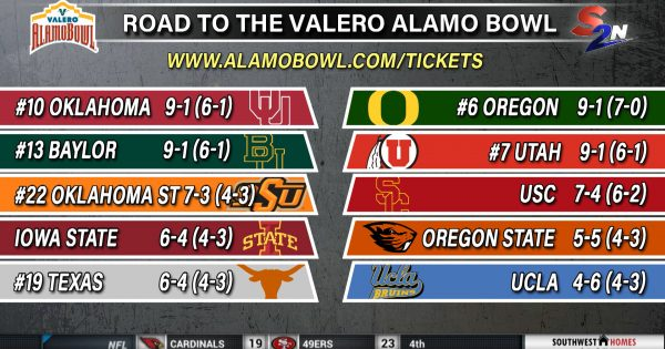 Image of a full screen graphic showing Pac 12 and Big 12 standings