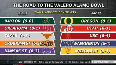 Image of graphic showing top 5 from Big 12 and Pac 12